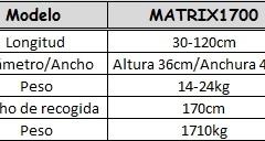 Cuadro-Matrix1700